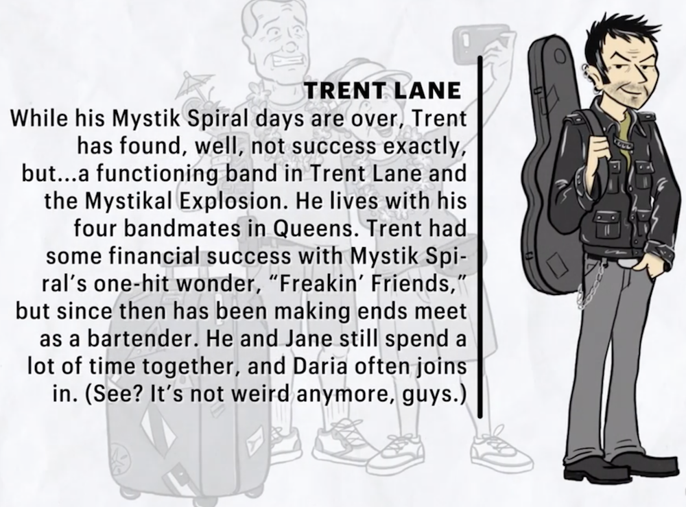 daria trent lane where are they now 20 annniversary Daria Creator Imagines What the Cast Looks Like 20 Years Later