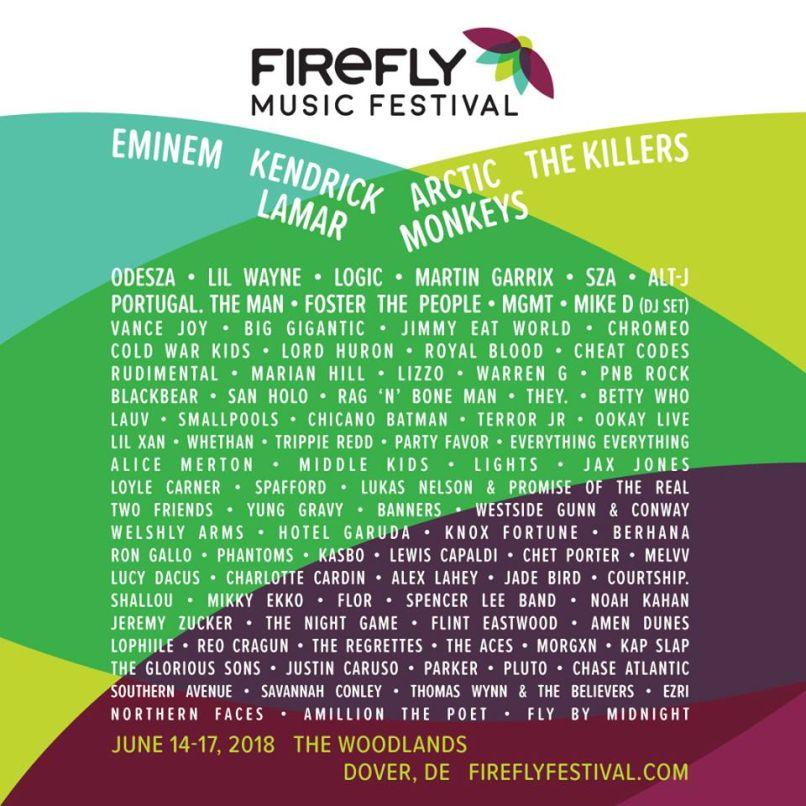 firefly festival Firefly Music Festival reveals 2018 lineup: Arctic Monkeys, Kendrick Lamar, Eminem to headline